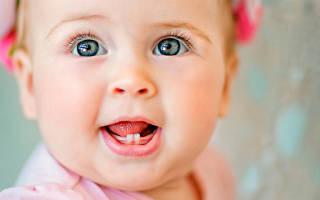 Гель для обезболивания при прорезывании зубов