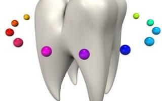Ополаскиватели для полости рта классификация
