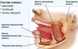 Воспаление слюнной железы симптомы лечение